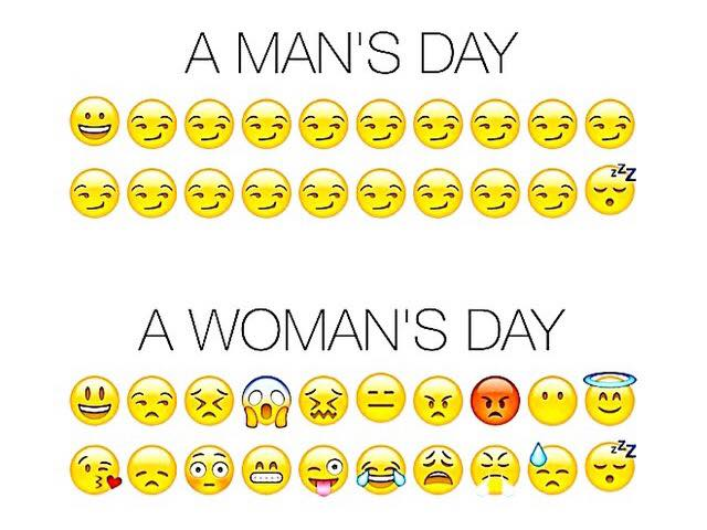 Man's Day vs Woman's Day - in Emoji